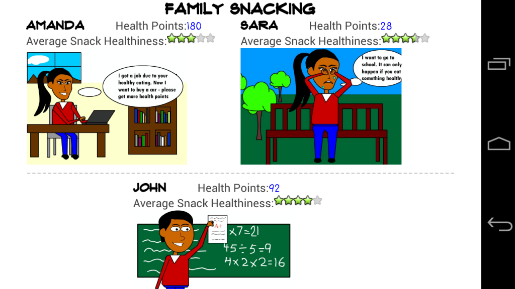 Informational Interface - Family snack history